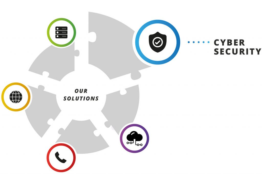cyber-security-solutions-redsquid
